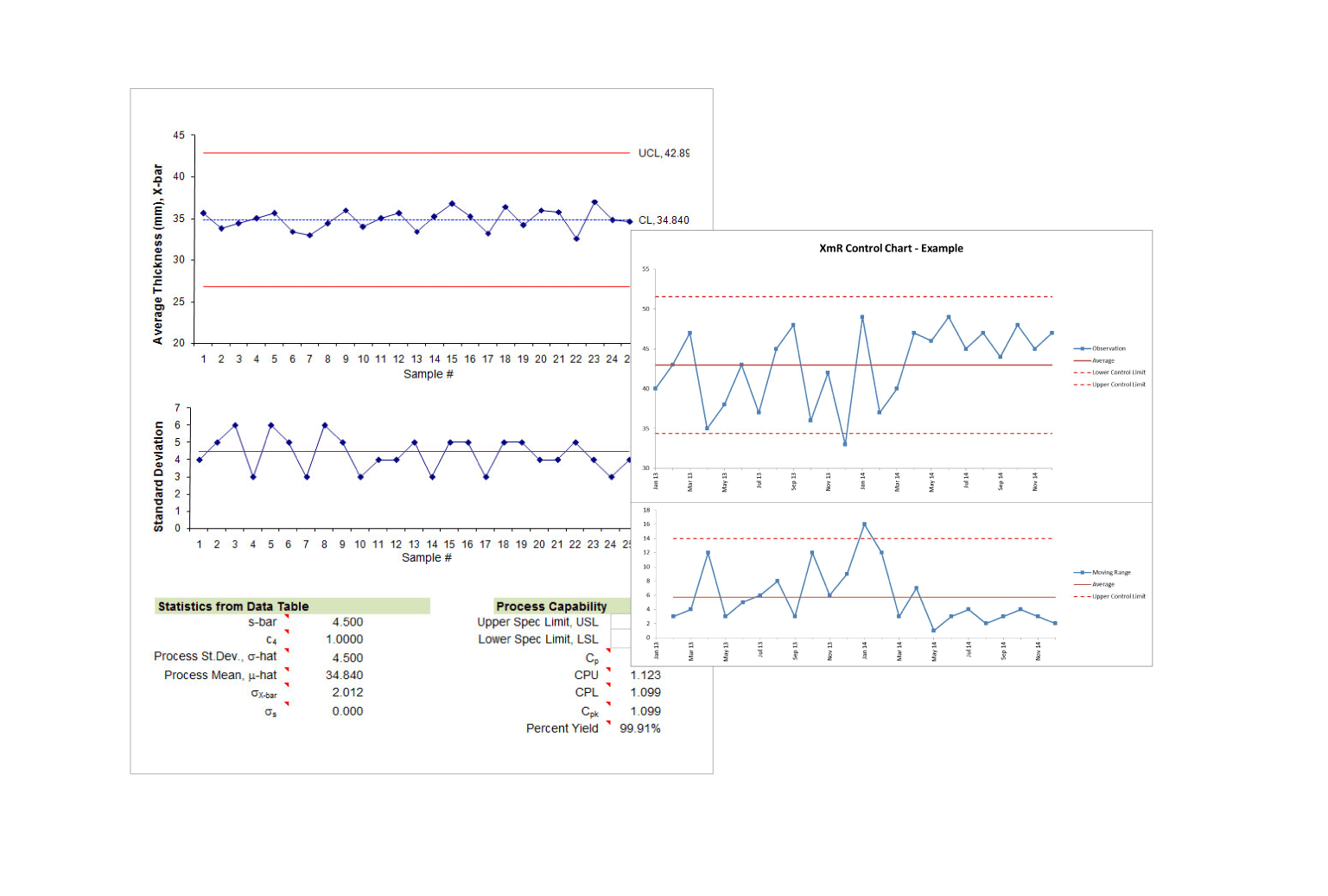 Extract data from graphs - Intelligent Document Processing IDP
