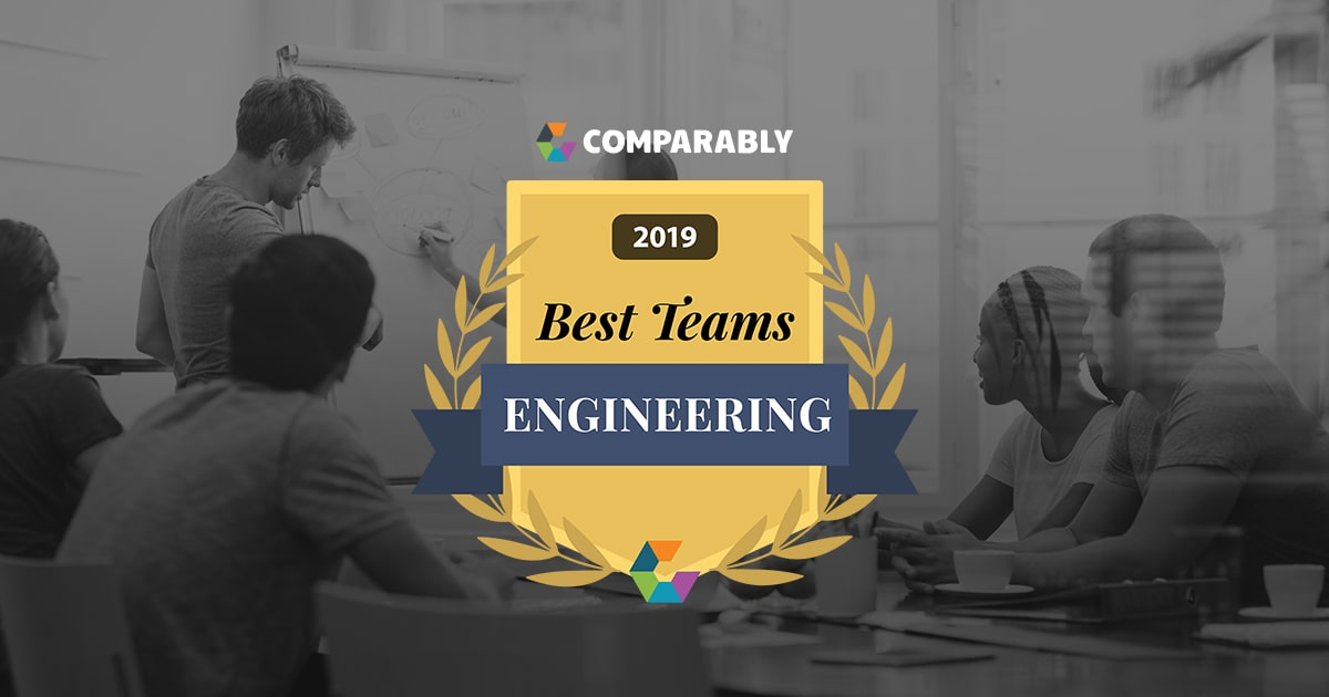 Infrrd Bags Another Comparably Award For Best Engineering Team